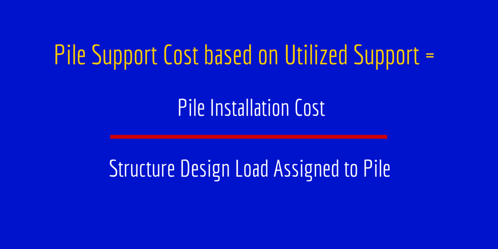 Pipe Pile Support Cost